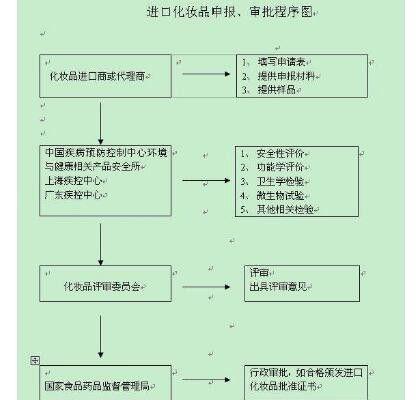 洛龍區質量管理體系代理