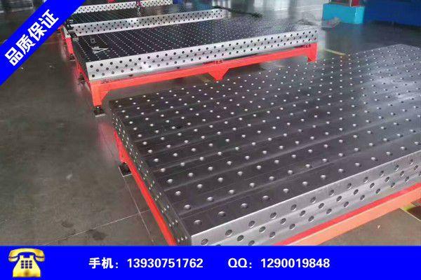 保定高碑店t型槽焊接平臺行業面臨著發展機