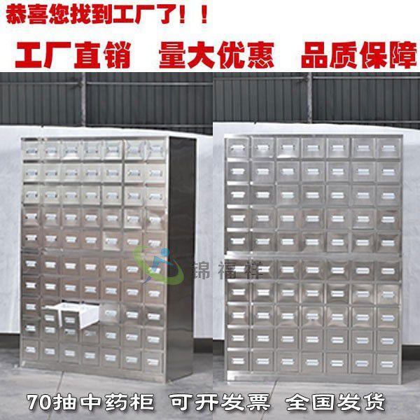河南不锈钢中药柜斗柜 市场规模预测