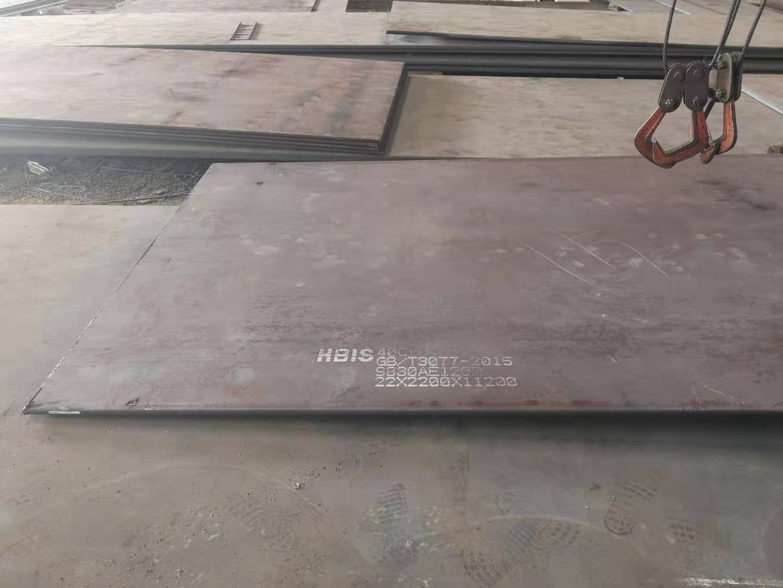 玉溪焊达钢板市场新闻
