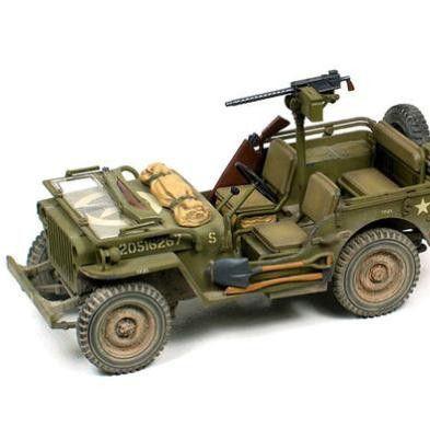 貴港軍事模型迅速開拓市場的創新途徑