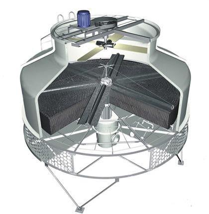 柳河冷却塔风机产品的选用