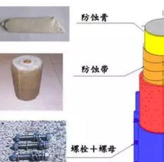 果洛氧化聚合包覆防腐蝕技術品牌如何選擇